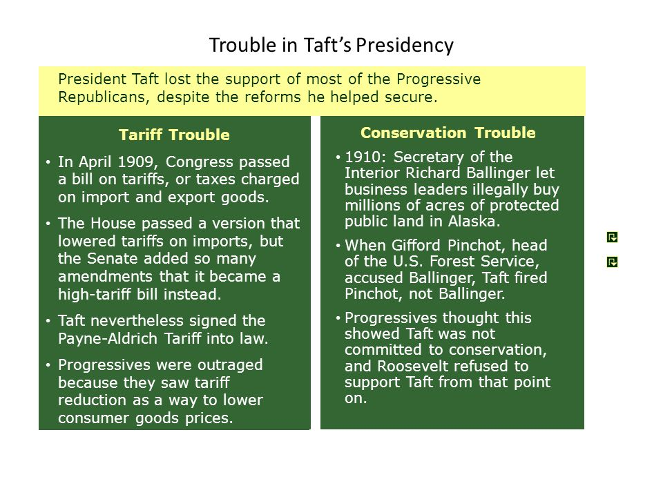 Trouble in Taft's Presidency