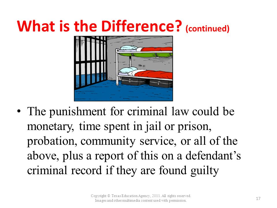 What is the Difference (continued)