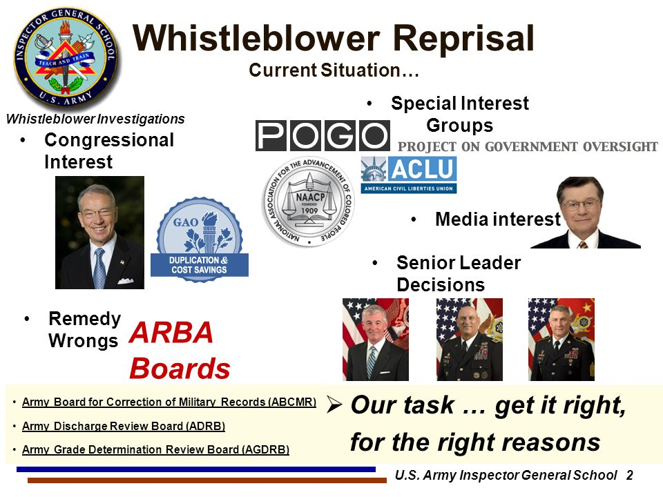 Whistleblower Reprisal Current Situation…