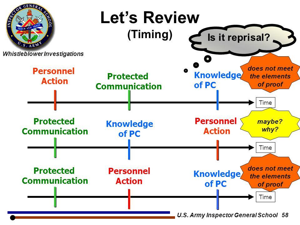 U.S. Army Inspector General School 58