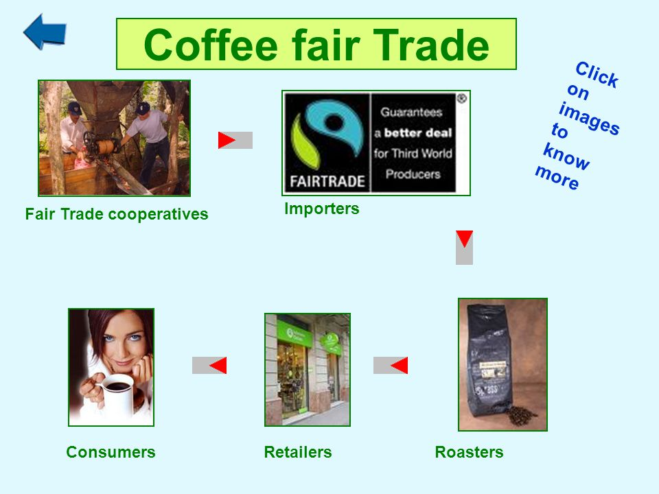 Coffee fair Trade Click on images to know more Importers