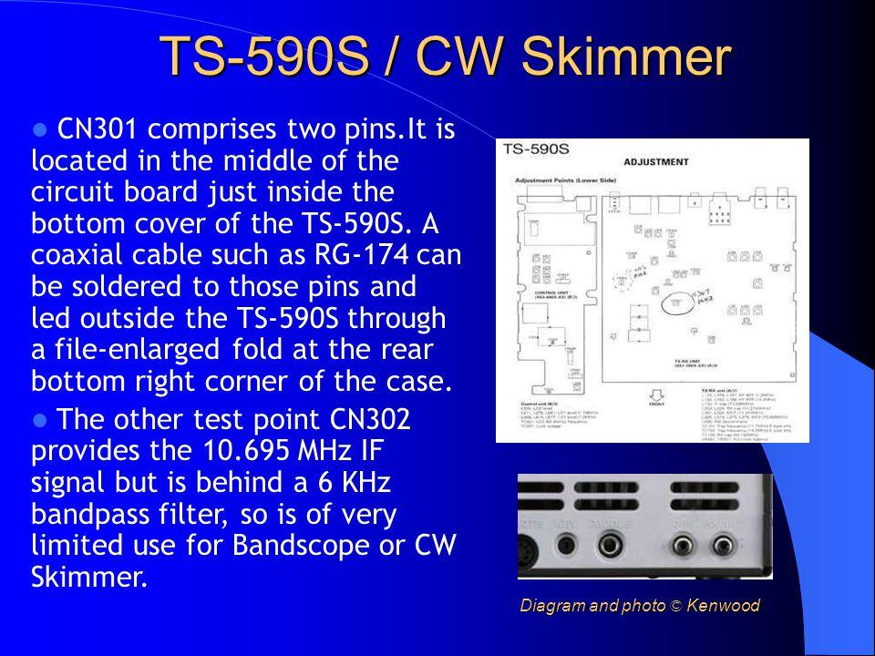 TS-590S / CW Skimmer