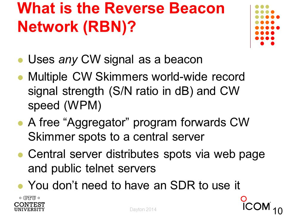 What is the Reverse Beacon Network (RBN)