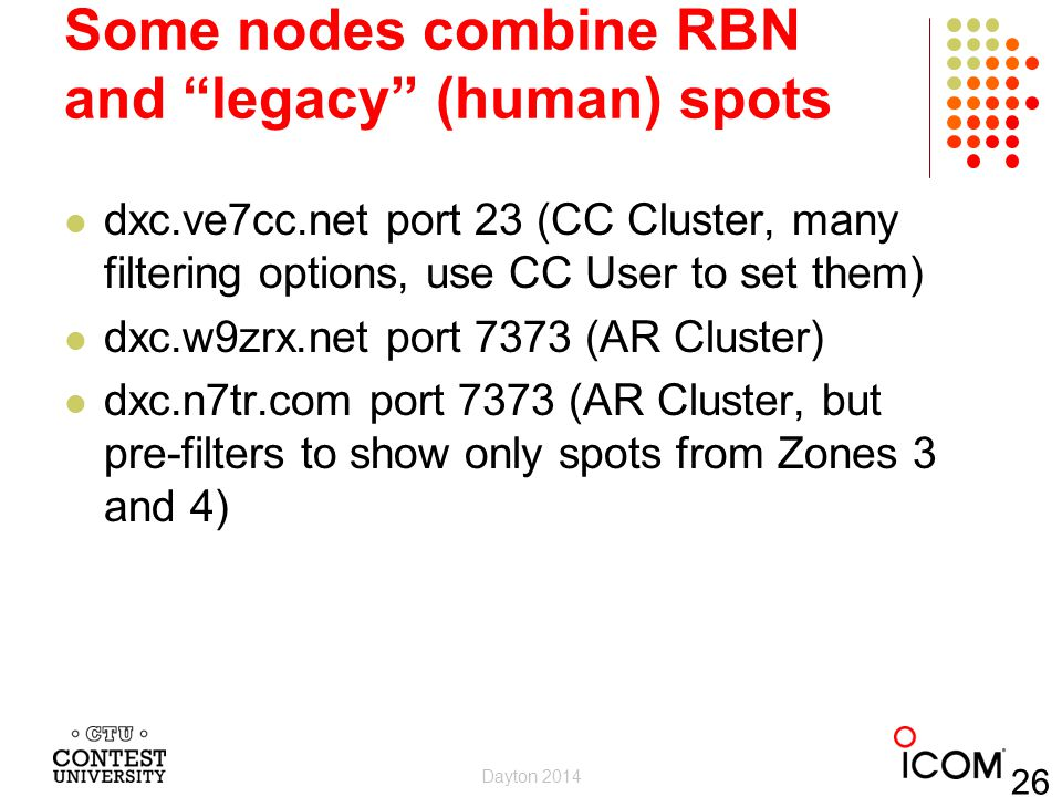 Some nodes combine RBN and legacy (human) spots