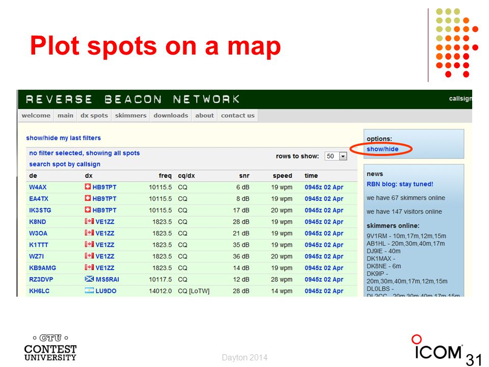 Plot spots on a map Dayton 2014 31