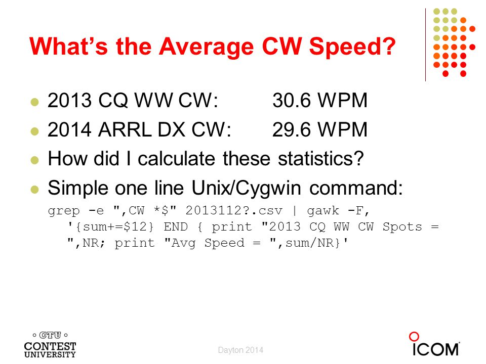 What's the Average CW Speed