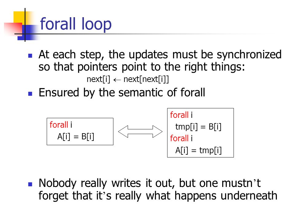 forall loop At each step, the updates must be synchronized so that pointers point to the right things: