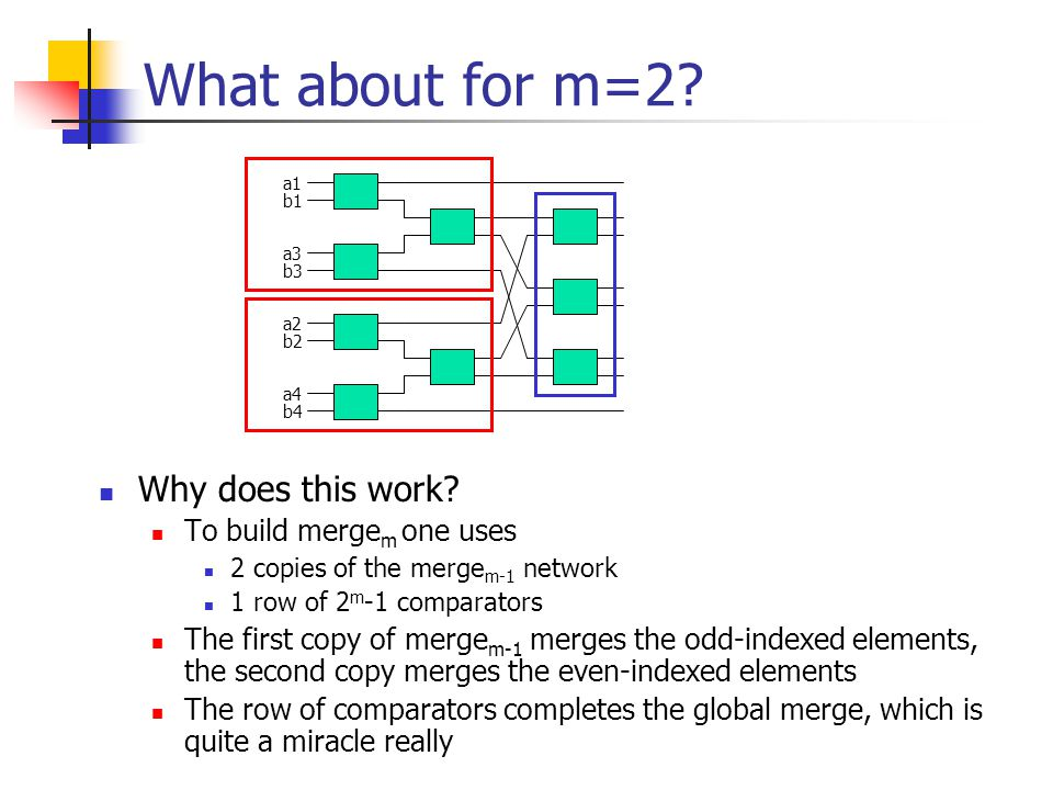 What about for m=2 Why does this work To build mergem one uses