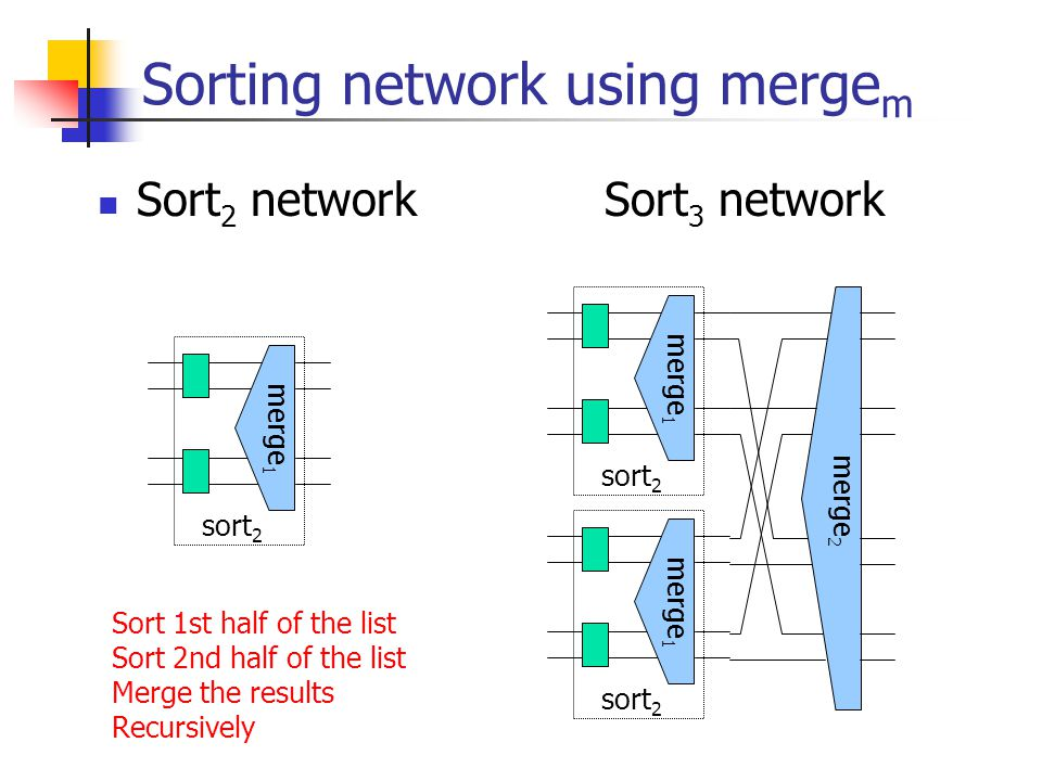 Sorting network using mergem