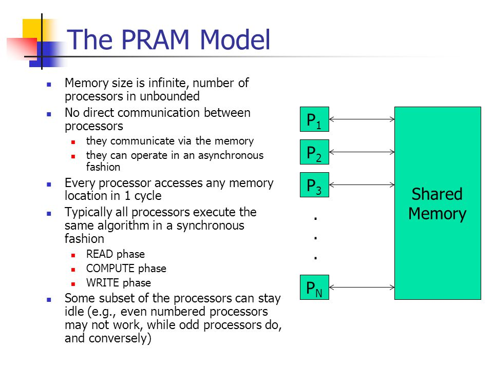 The PRAM Model P1 P2 Shared Memory P3 . PN