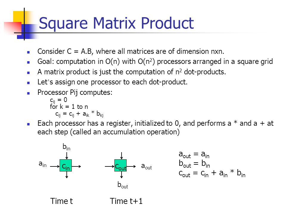 Square Matrix Product cin aout = ain bout = bin cout = cin + ain * bin