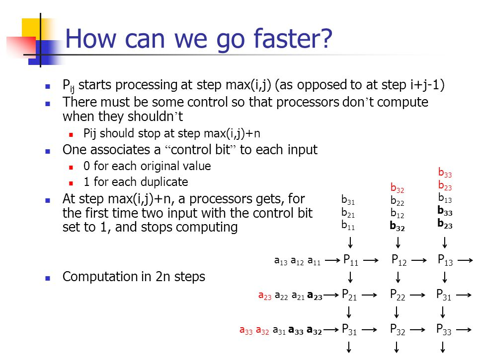 How can we go faster Pij starts processing at step max(i,j) (as opposed to at step i+j-1)