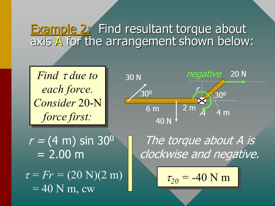Example 2: Find resultant torque about axis A for the arrangement shown below: