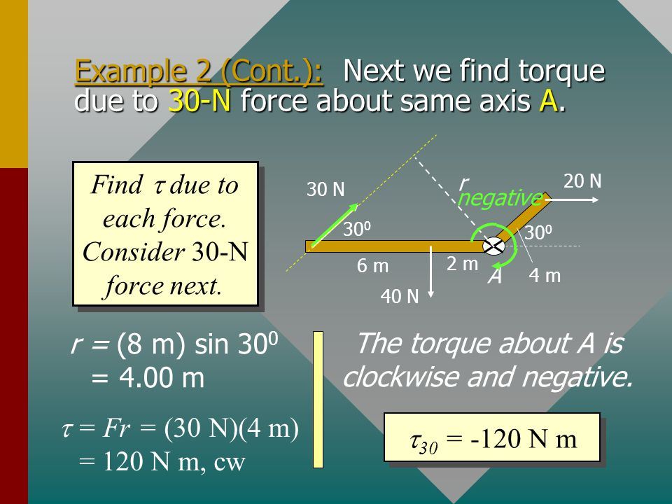 Example 2 (Cont.): Next we find torque due to 30-N force about same axis A.