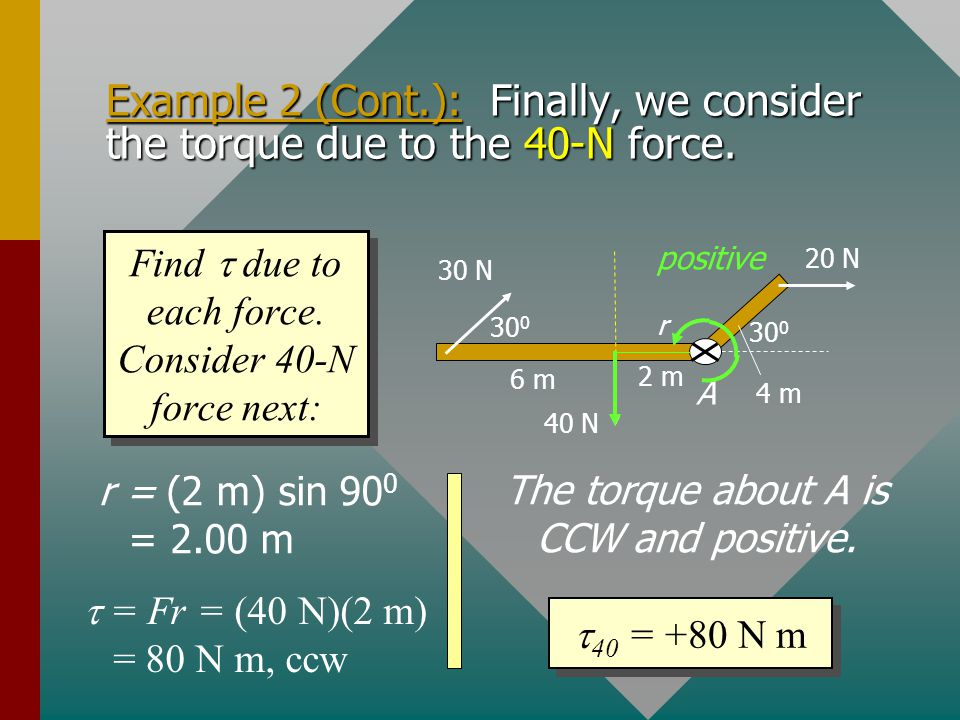 Example 2 (Cont.): Finally, we consider the torque due to the 40-N force.