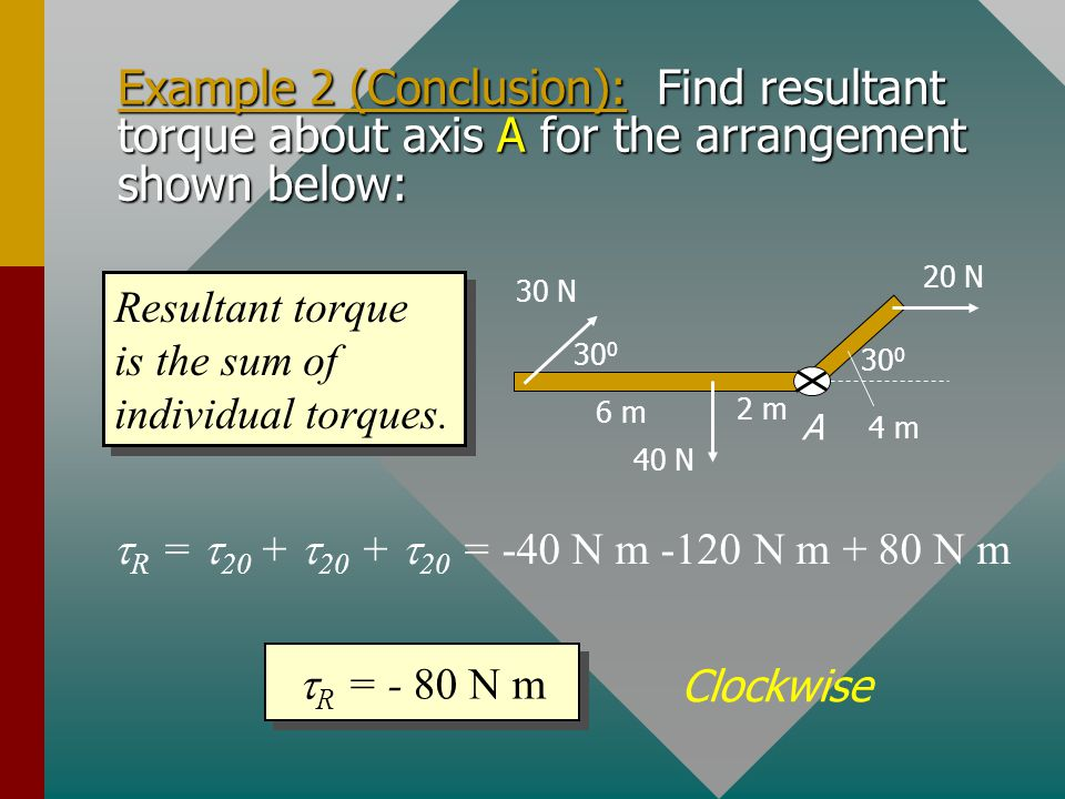 Example 2 (Conclusion): Find resultant torque about axis A for the arrangement shown below: