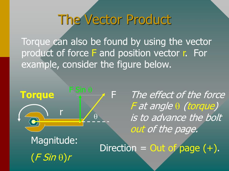 The Vector Product Torque can also be found by using the vector product of force F and position vector r. For example, consider the figure below.