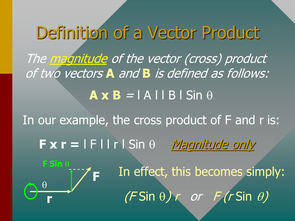 Definition of a Vector Product