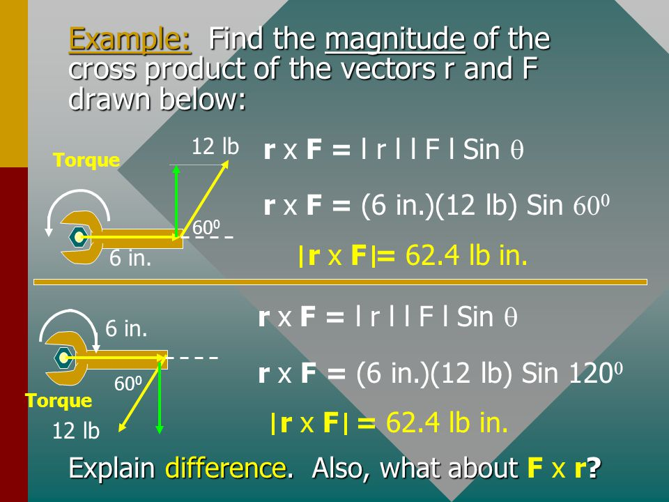 Example: Find the magnitude of the cross product of the vectors r and F drawn below: