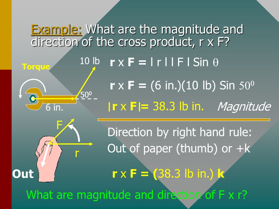 Example: What are the magnitude and direction of the cross product, r x F