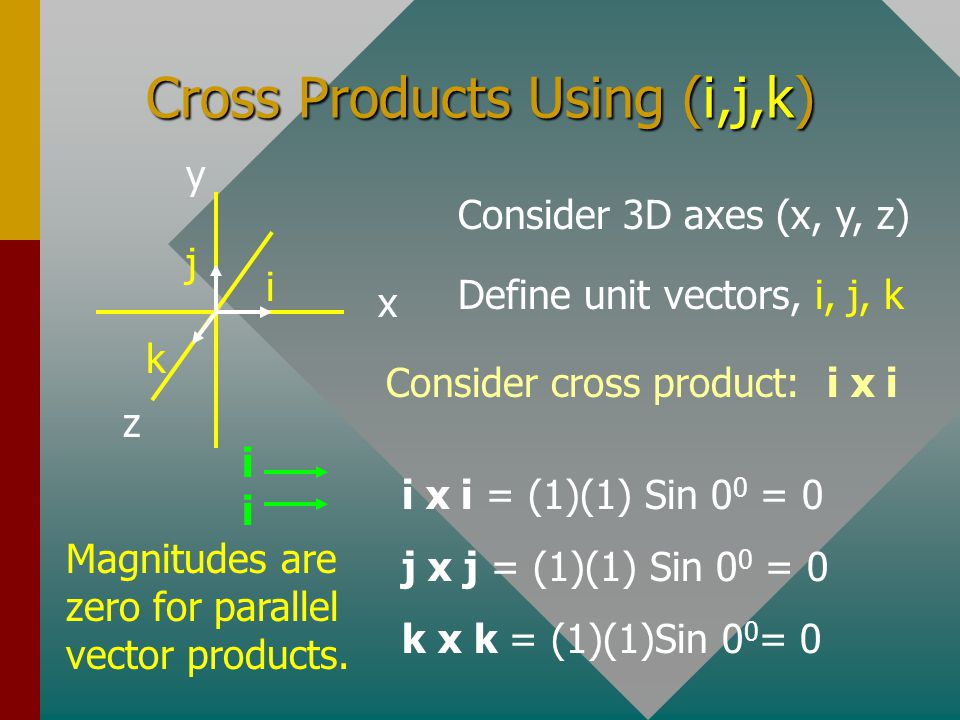Cross Products Using (i,j,k)