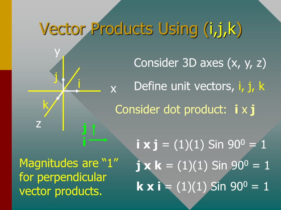 Vector Products Using (i,j,k)