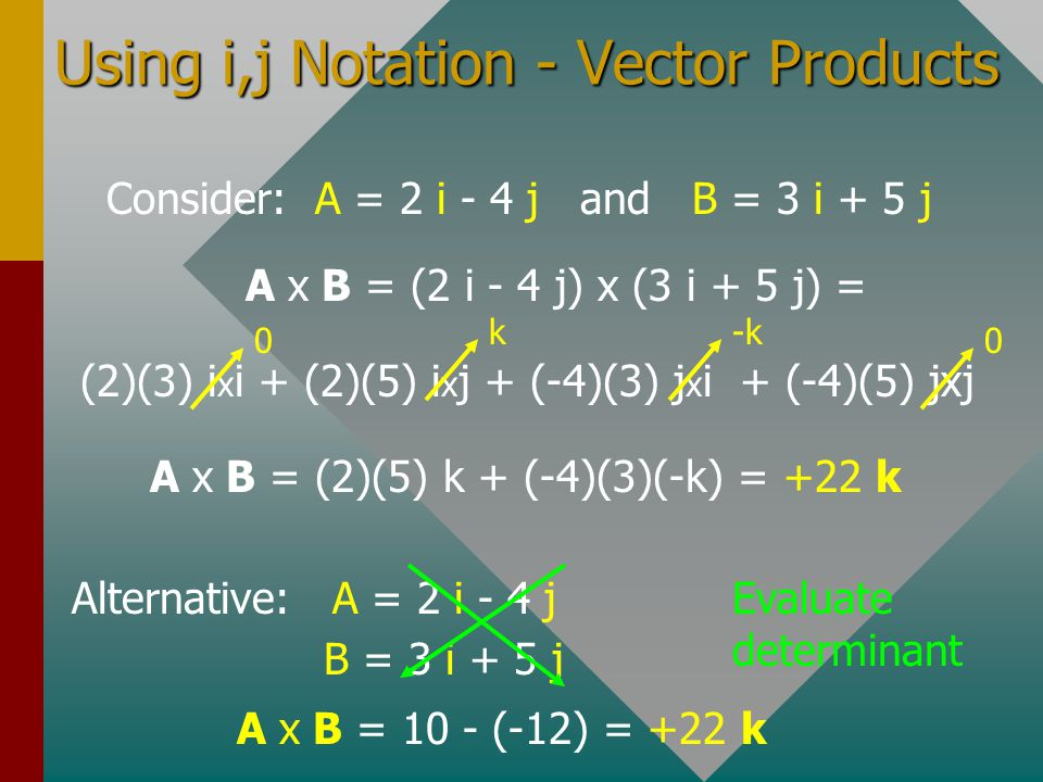 Using i,j Notation - Vector Products