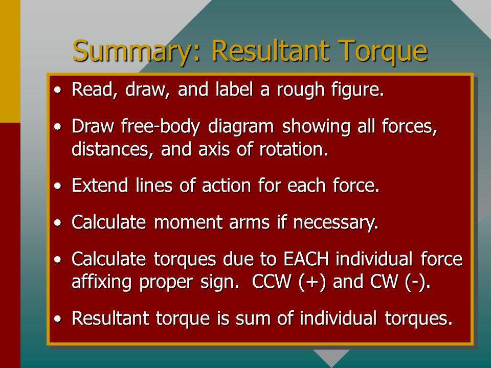 Summary: Resultant Torque