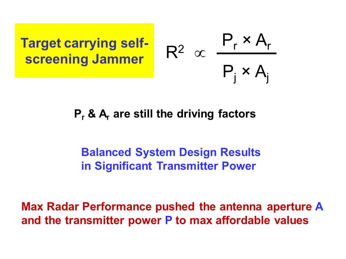 Pr × Ar R2  Pj × Aj Target carrying self-screening Jammer