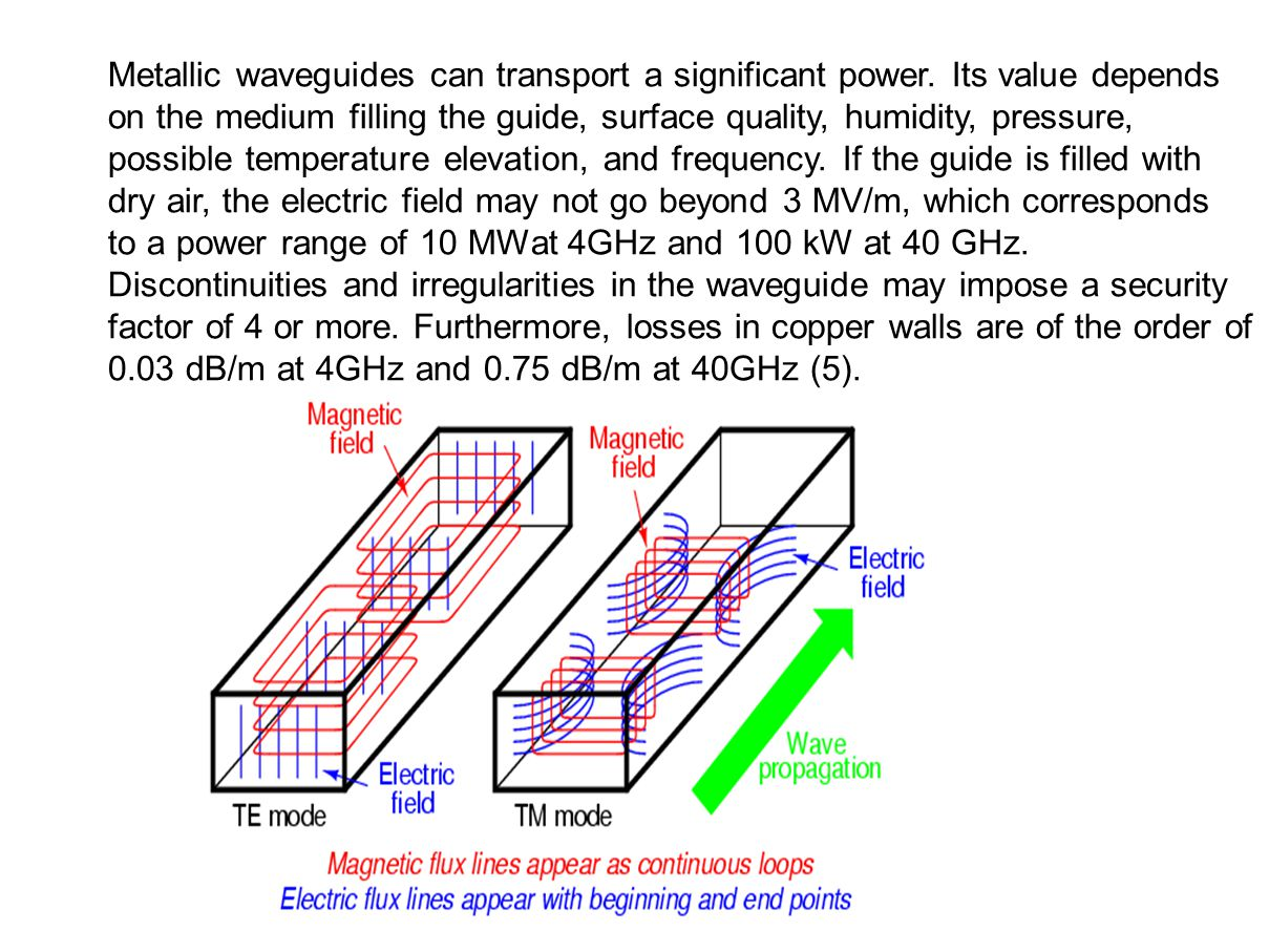 Metallic waveguides can transport a significant power