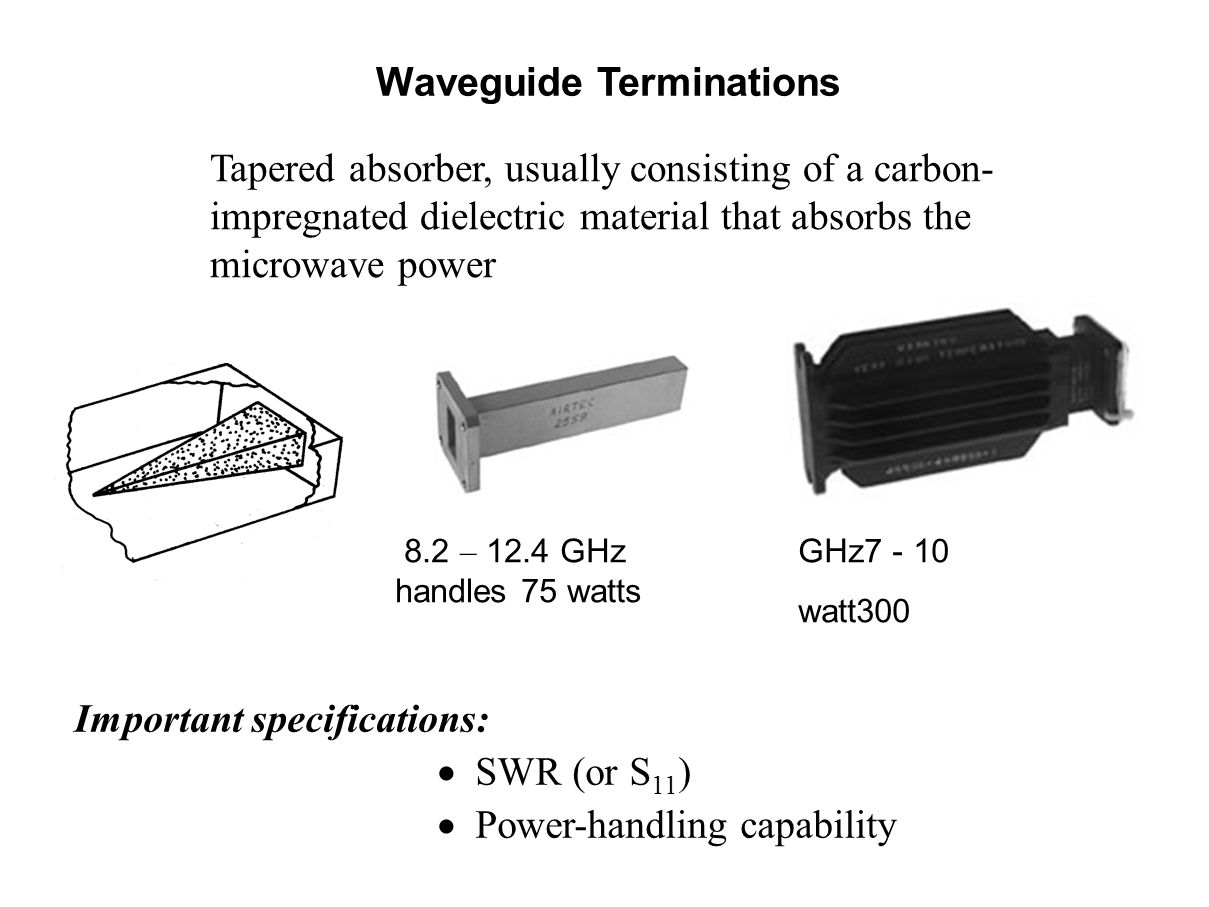 Waveguide Terminations