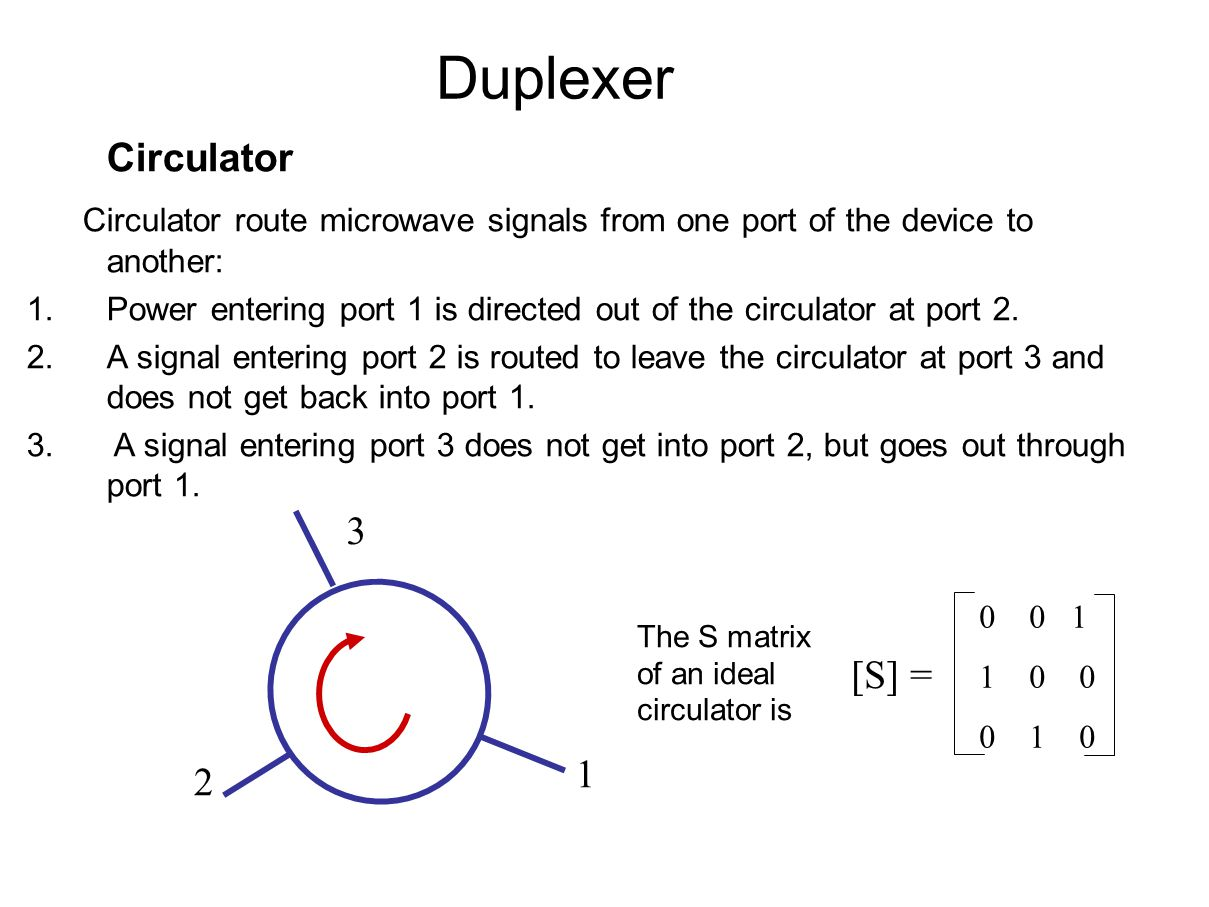 Duplexer Circulator. Circulator route microwave signals from one port of the device to another: