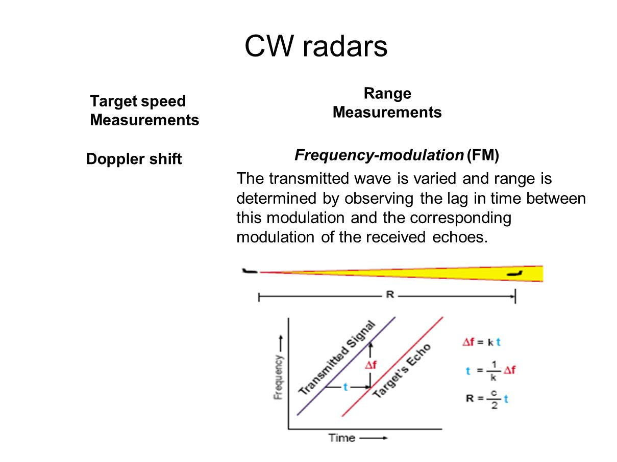 CW radars Range Measurements. Target speed Measurements. Frequency-modulation (FM) Doppler shift.