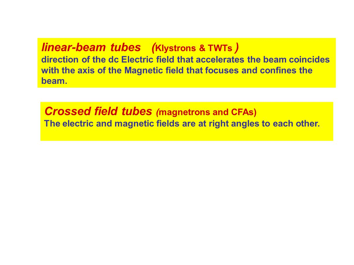 linear-beam tubes (Klystrons & TWTs )