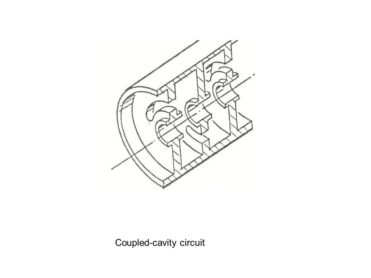 Coupled-cavity circuit