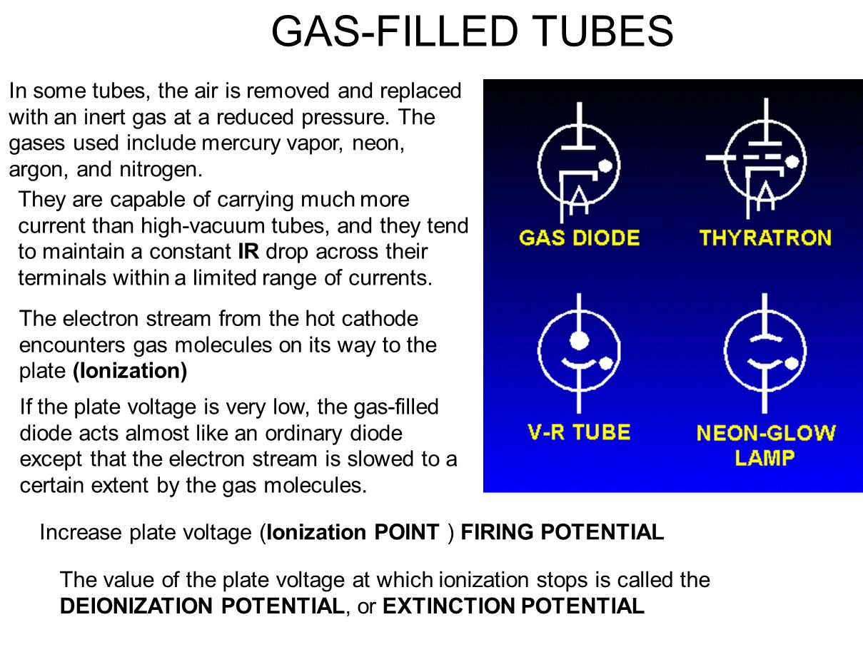 GAS-FILLED TUBES