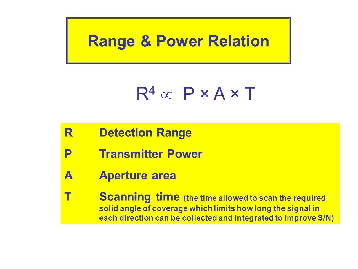 R4  P × A × T Range & Power Relation R Detection Range