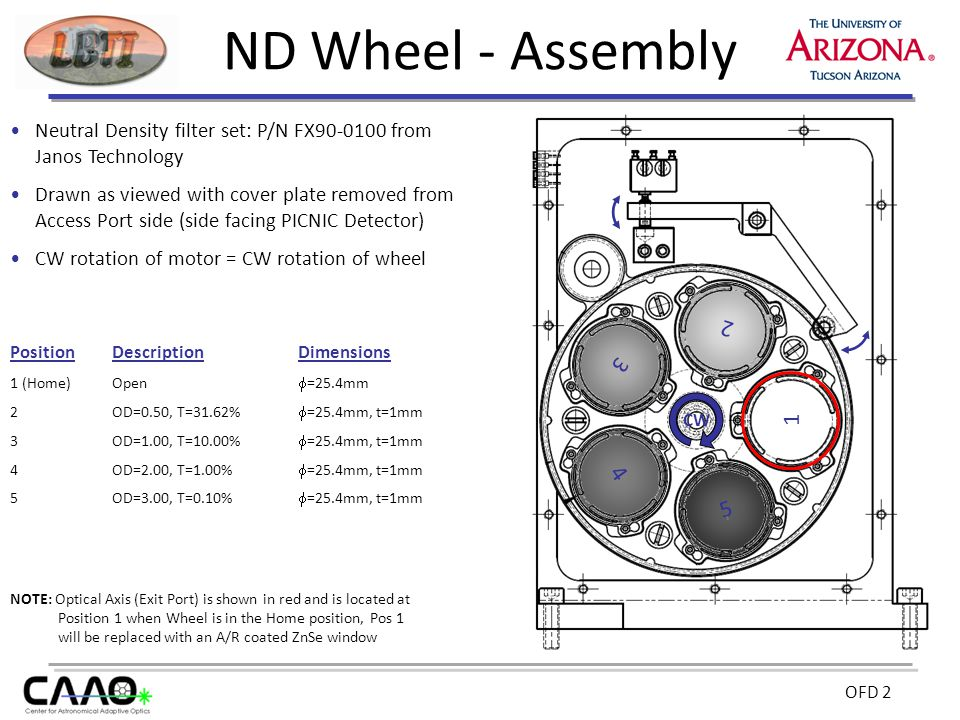 ND Wheel - Assembly Neutral Density filter set: P/N FX90-0100 from Janos Technology.