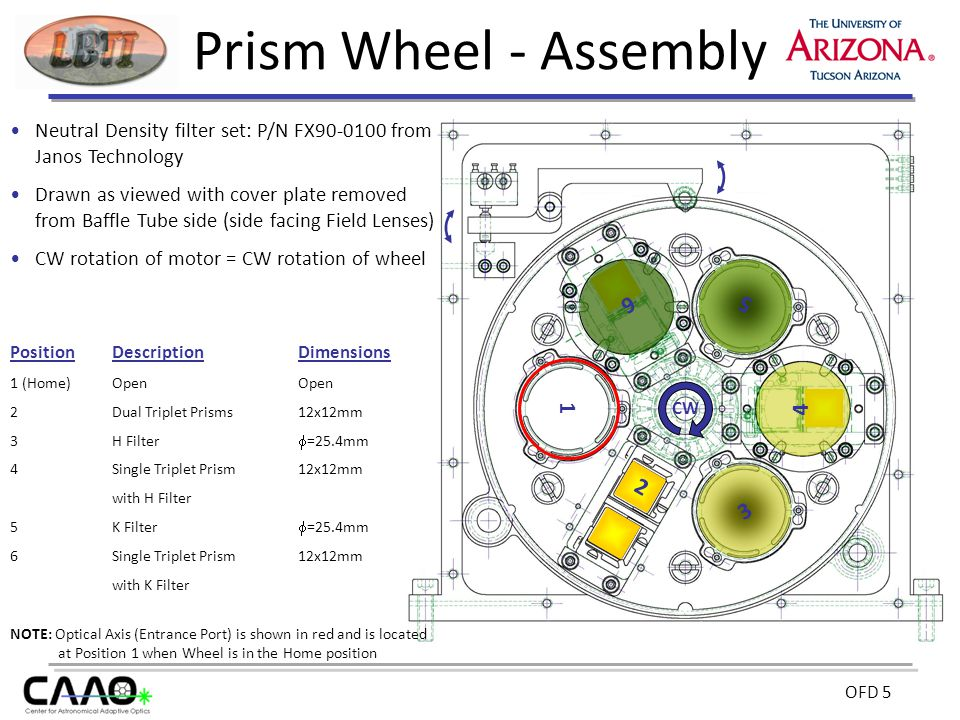 Prism Wheel - Assembly Neutral Density filter set: P/N FX90-0100 from Janos Technology.