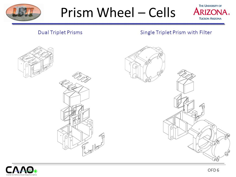 Single Triplet Prism with Filter
