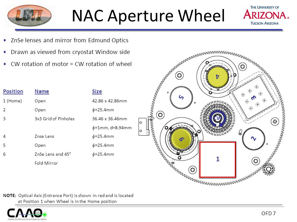 NAC Aperture Wheel ZnSe lenses and mirror from Edmund Optics. Drawn as viewed from cryostat Window side.