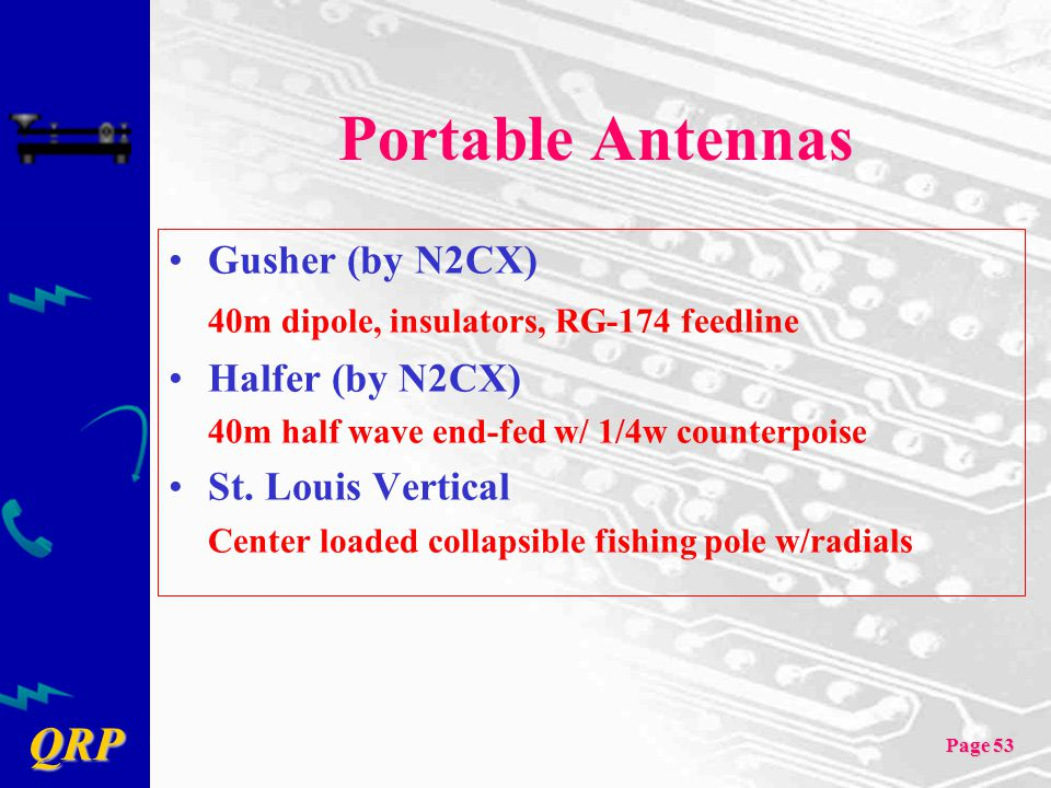 Portable Antennas Gusher (by N2CX)