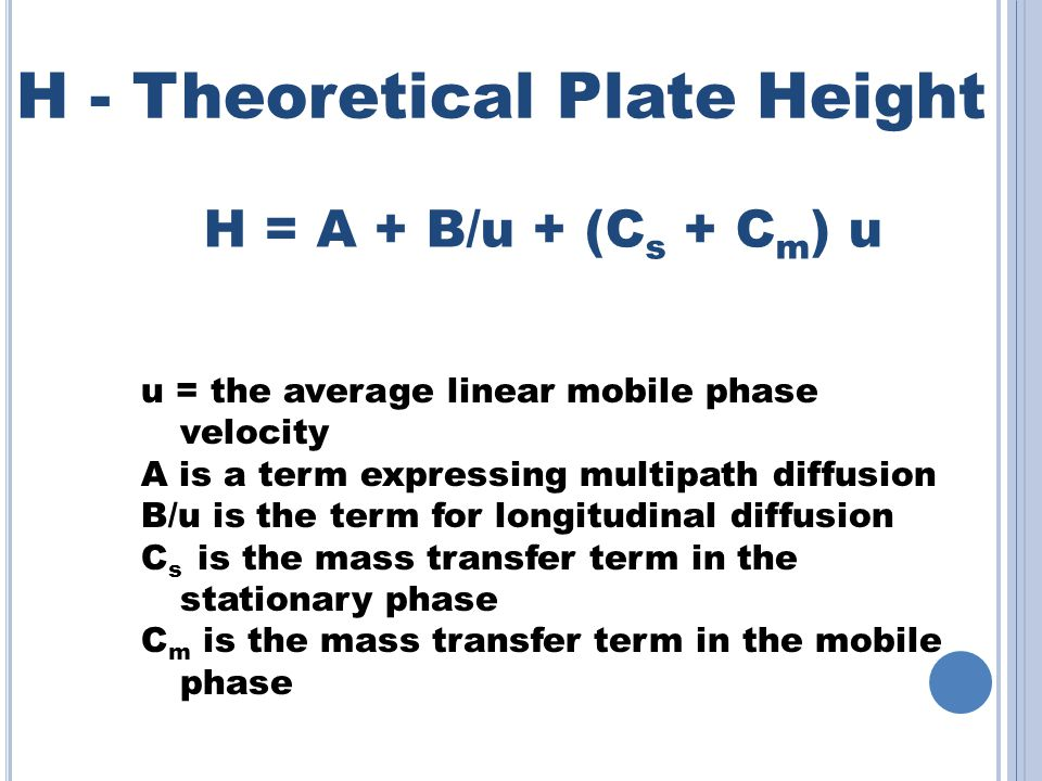 H - Theoretical Plate Height