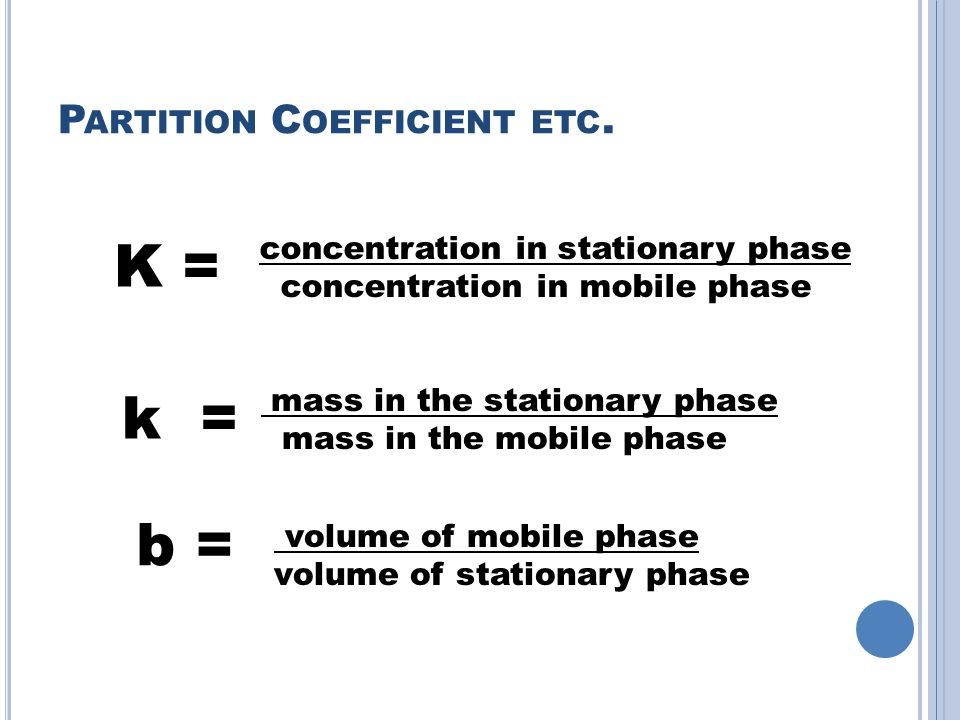 Partition Coefficient etc.