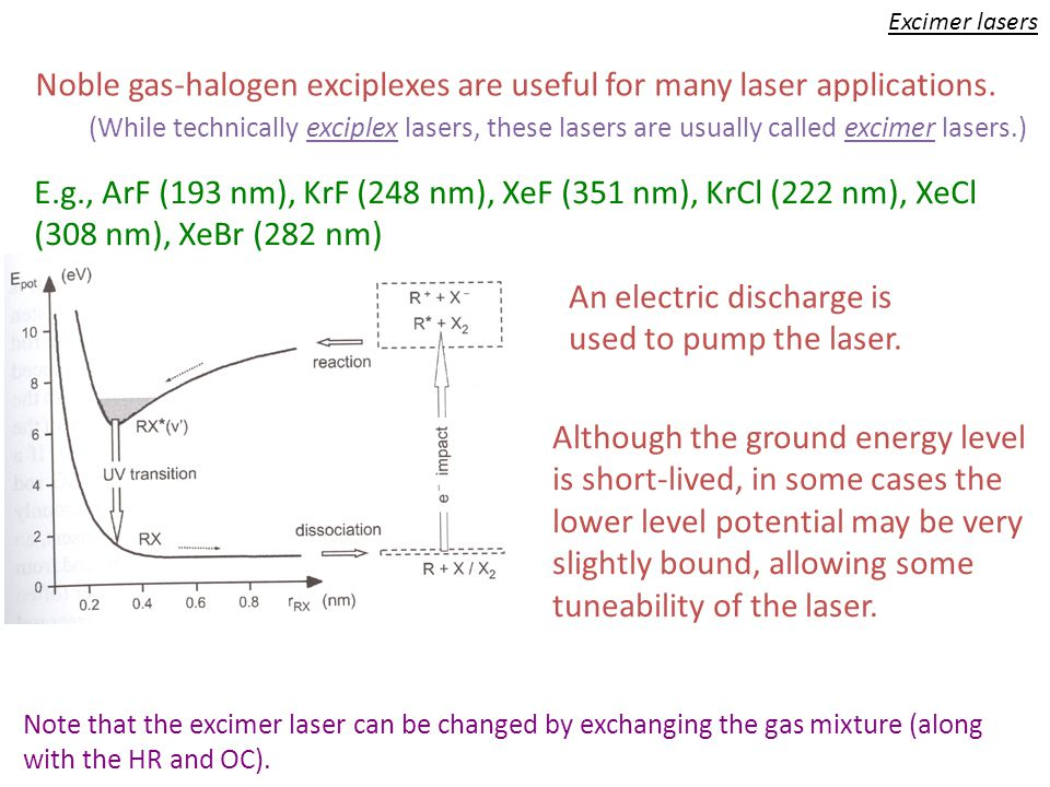 Noble gas-halogen exciplexes are useful for many laser applications.