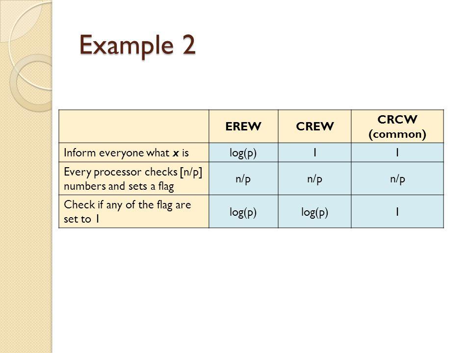 Example 2 EREW CREW CRCW (common) Inform everyone what x is log(p) 1