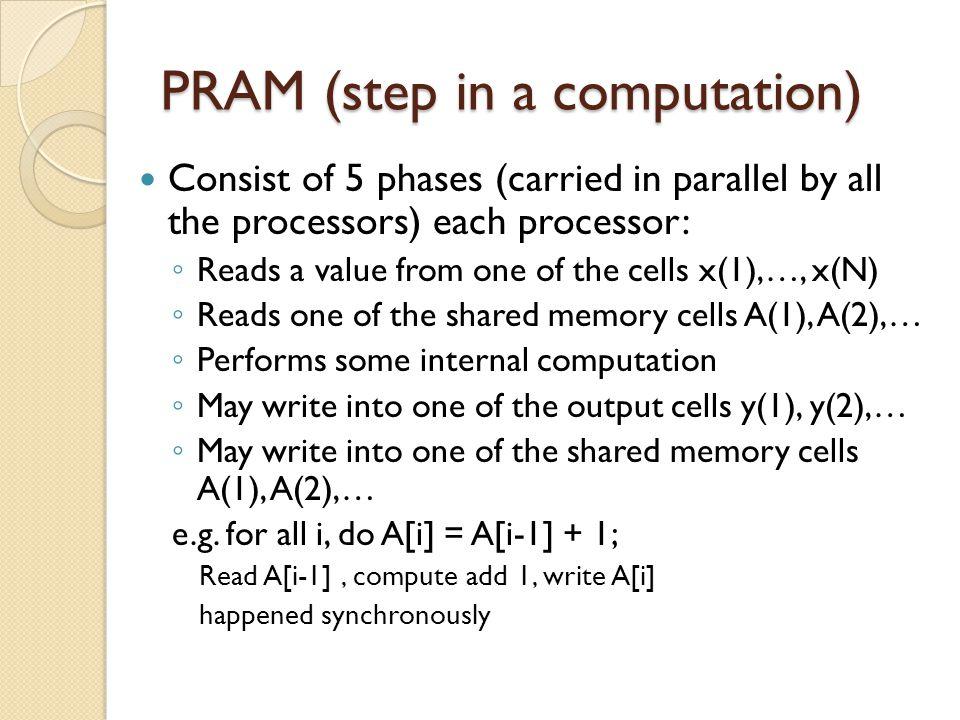 PRAM (step in a computation)