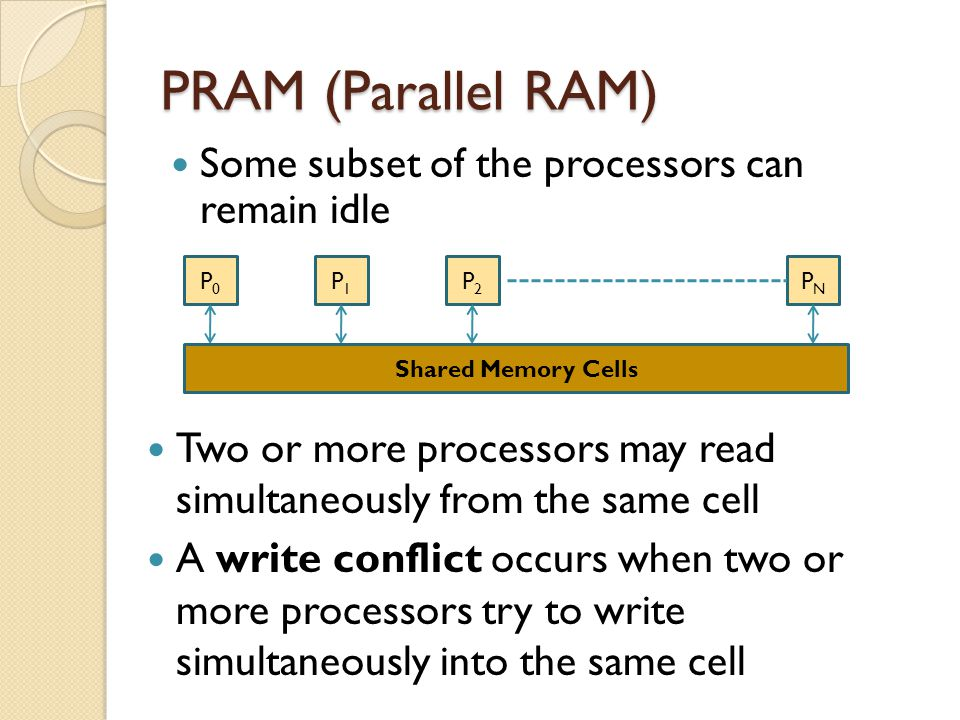 PRAM (Parallel RAM) Some subset of the processors can remain idle