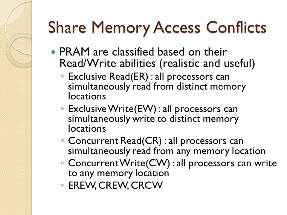 Share Memory Access Conflicts