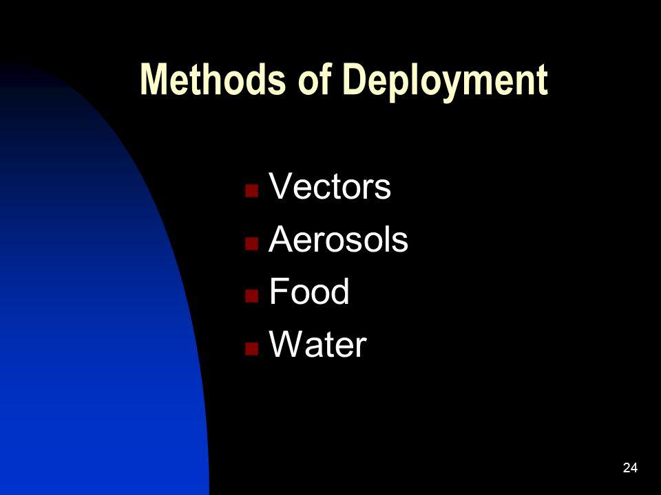 Methods of Deployment Vectors Aerosols Food Water